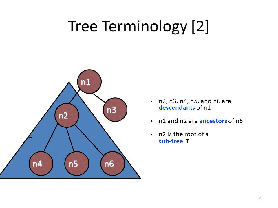 Tree Terminology [2] n1 n4 n3 n2 n6 n5